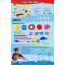 Noggin BuilderZ Primary Kit